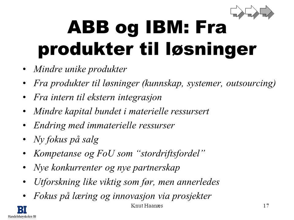 Knut Haanæs17 ABB og IBM: Fra produkter til løsninger Mindre unike produkter Fra produkter til løsninger (kunnskap, systemer, outsourcing) Fra intern til ekstern integrasjon Mindre kapital bundet i materielle ressursert Endring med immaterielle ressurser Ny fokus på salg Kompetanse og FoU som stordriftsfordel Nye konkurrenter og nye partnerskap Utforskning like viktig som før, men annerledes Fokus på læring og innovasjon via prosjekter