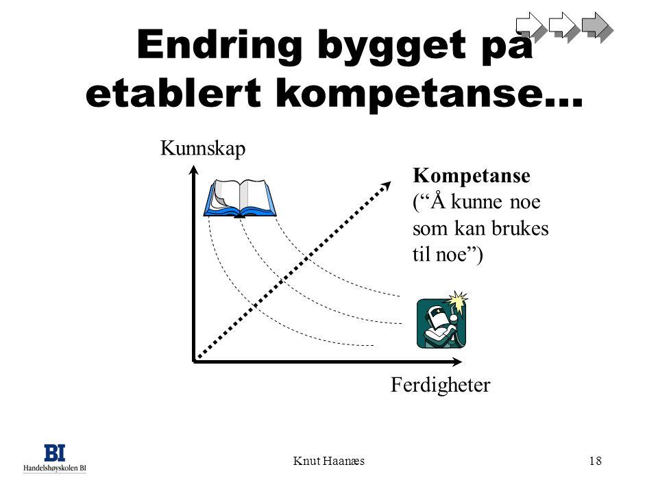 Knut Haanæs18 Endring bygget på etablert kompetanse...