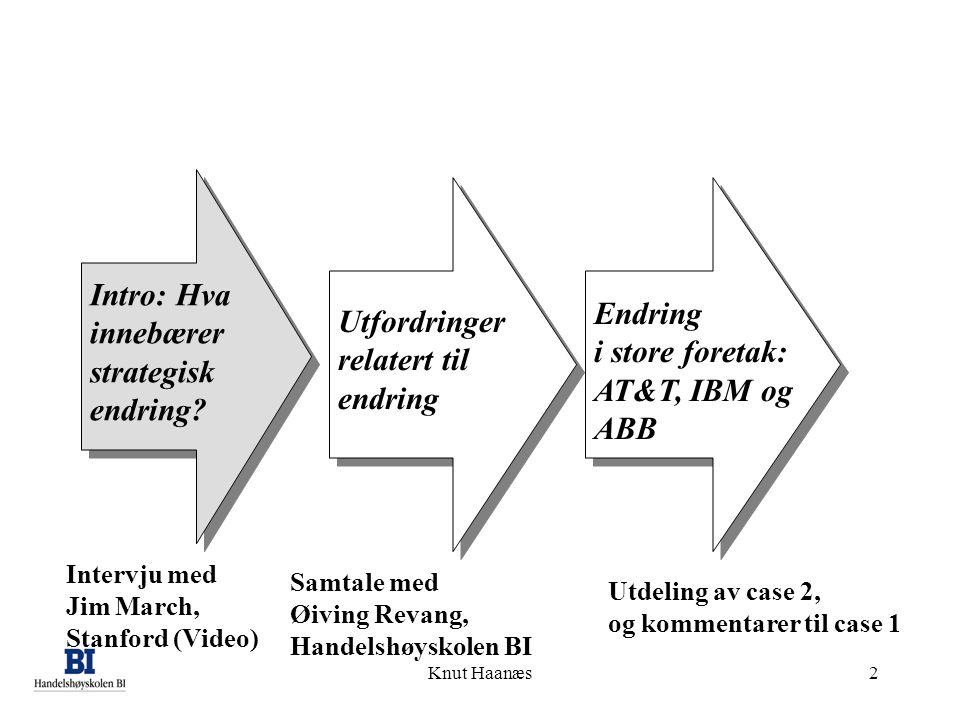 Knut Haanæs2 Utfordringer relatert til endring Endring i store foretak: AT&T, IBM og ABB Intervju med Jim March, Stanford (Video) Intro: Hva innebærer strategisk endring.