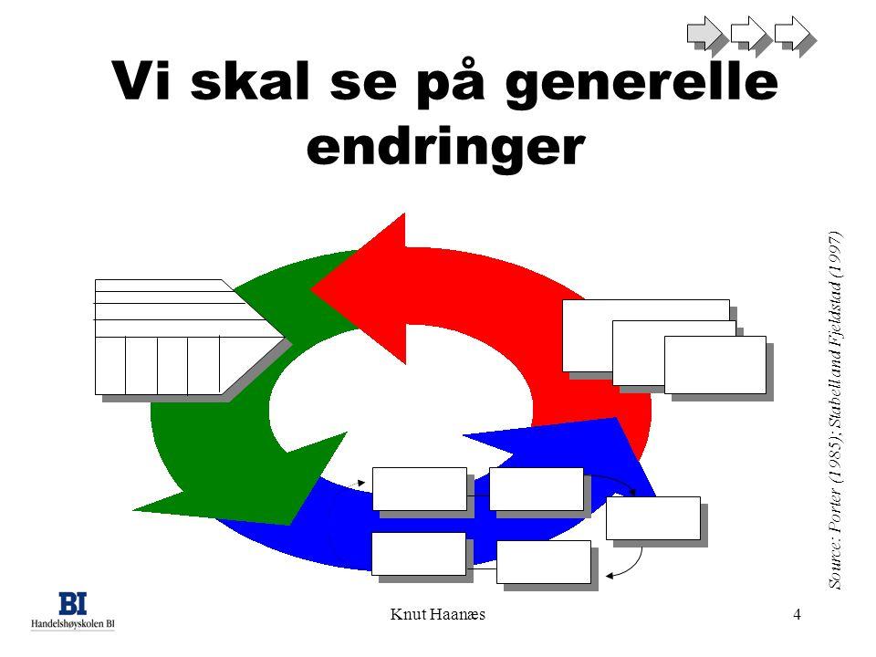 Knut Haanæs4 Source: Porter (1985); Stabell and Fjeldstad (1997) Vi skal se på generelle endringer