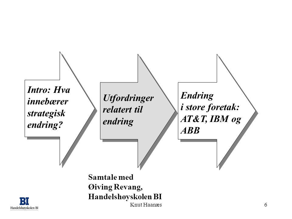 Knut Haanæs6 Utfordringer relatert til endring Endring i store foretak: AT&T, IBM og ABB Intro: Hva innebærer strategisk endring.