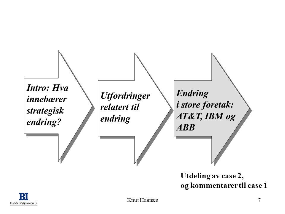 Knut Haanæs7 Utfordringer relatert til endring Endring i store foretak: AT&T, IBM og ABB Intro: Hva innebærer strategisk endring.