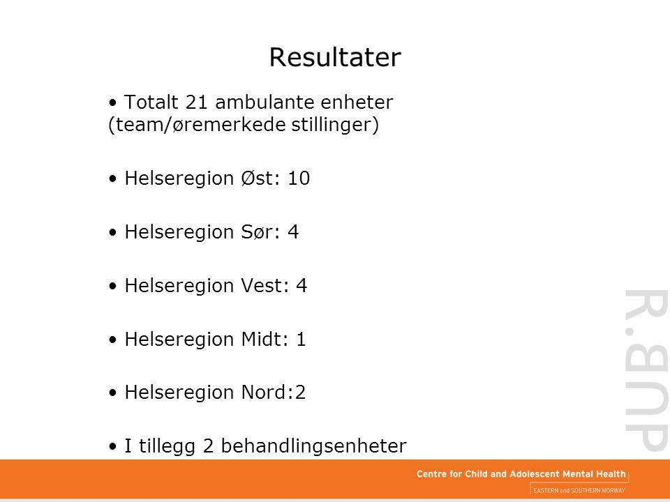 Resultater Totalt 21 ambulante enheter (team/øremerkede stillinger) Helseregion Øst: 10 Helseregion Sør: 4 Helseregion Vest: 4 Helseregion Midt: 1 Hel