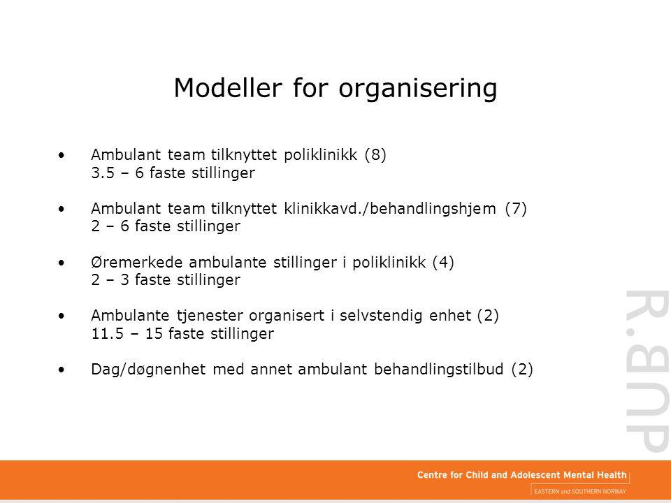 Modeller for organisering Ambulant team tilknyttet poliklinikk (8) 3.5 – 6 faste stillinger Ambulant team tilknyttet klinikkavd./behandlingshjem (7) 2