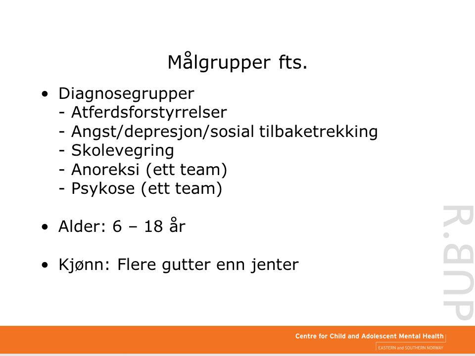 Målgrupper fts. Diagnosegrupper - Atferdsforstyrrelser - Angst/depresjon/sosial tilbaketrekking - Skolevegring - Anoreksi (ett team) - Psykose (ett te