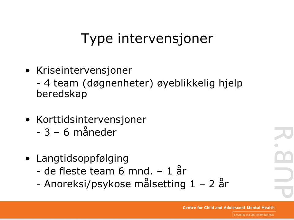 Type intervensjoner Kriseintervensjoner - 4 team (døgnenheter) øyeblikkelig hjelp beredskap Korttidsintervensjoner - 3 – 6 måneder Langtidsoppfølging
