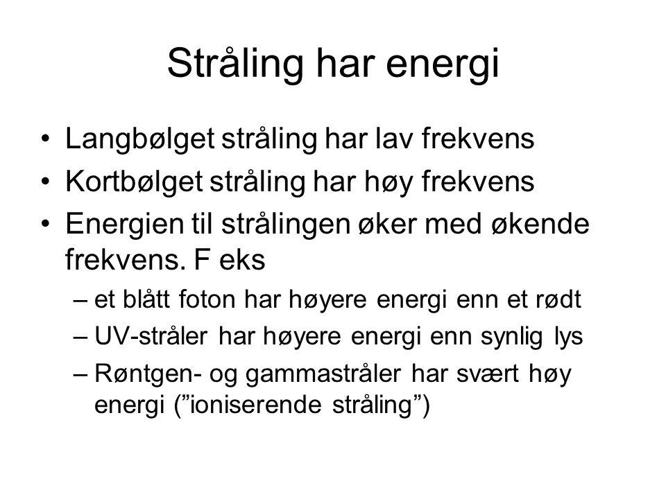Stråling har energi Langbølget stråling har lav frekvens Kortbølget stråling har høy frekvens Energien til strålingen øker med økende frekvens. F eks