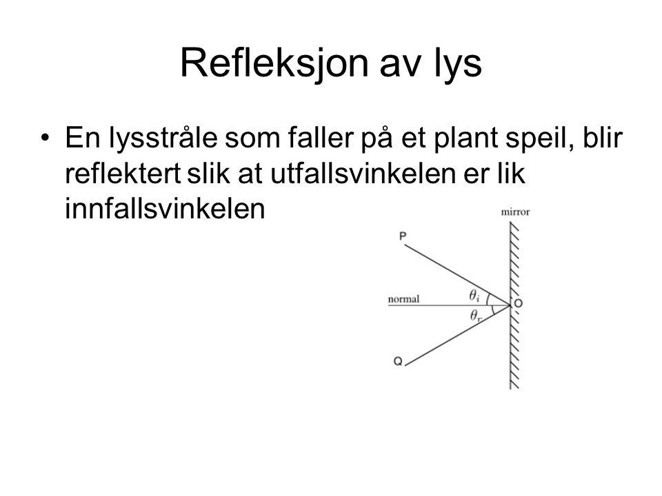 Refleksjon av lys En lysstråle som faller på et plant speil, blir reflektert slik at utfallsvinkelen er lik innfallsvinkelen