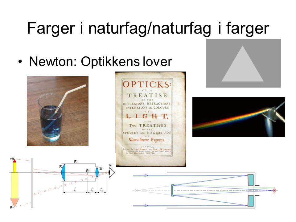 Farger i naturfag/naturfag i farger Newton: Optikkens lover