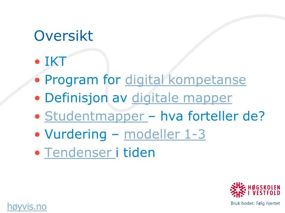 høyvis.no Oversikt IKT Program for digital kompetansedigital kompetanse Definisjon av digitale mapperdigitale mapper Studentmapper – hva forteller de?Studentmapper Vurdering – modeller 1-3modeller 1-3 Tendenser i tidenTendenser