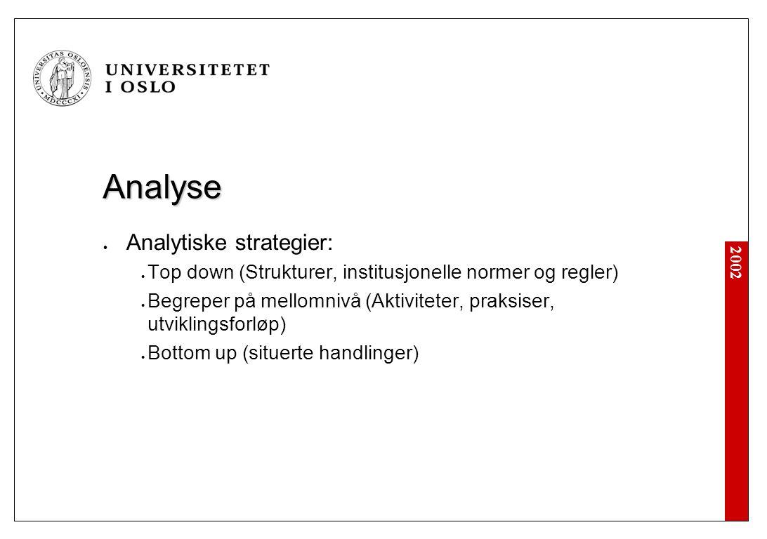 2002 Analyse Analytiske strategier: Top down (Strukturer, institusjonelle normer og regler) Begreper på mellomnivå (Aktiviteter, praksiser, utviklingsforløp) Bottom up (situerte handlinger)