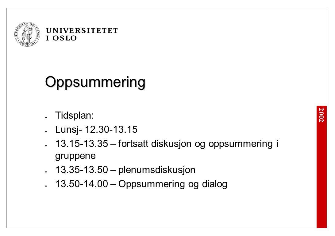 Oppsummering Tidsplan: Lunsj- 12.30-13.15 13.15-13.35 – fortsatt diskusjon og oppsummering i gruppene 13.35-13.50 – plenumsdiskusjon 13.50-14.00 – Oppsummering og dialog