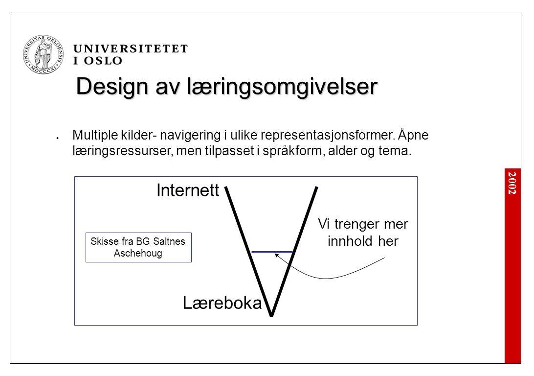 2002 Design av læringsomgivelser Vi trenger mer innhold her Internett Læreboka Skisse fra BG Saltnes Aschehoug Multiple kilder- navigering i ulike representasjonsformer.
