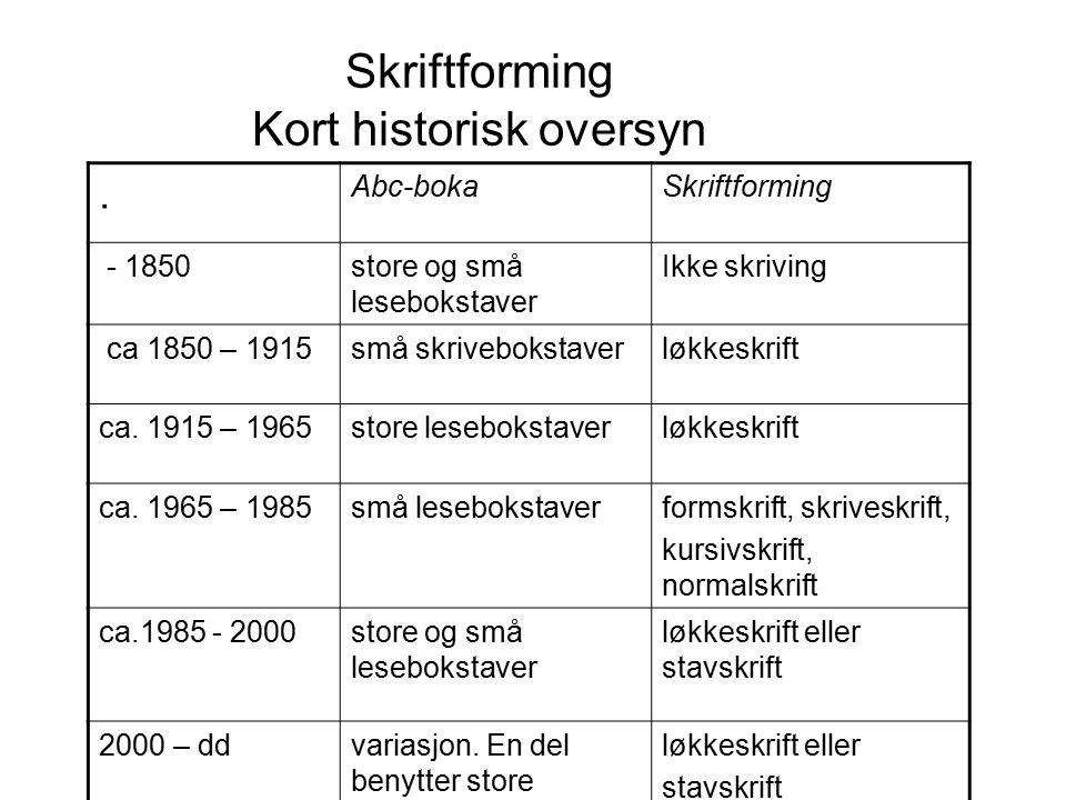 Skriftforming Kort historisk oversyn.
