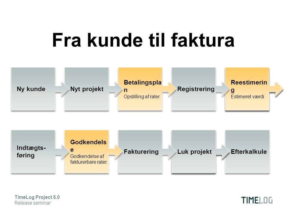 Betalingsplan er TimeLog Project 5.0 Release seminar