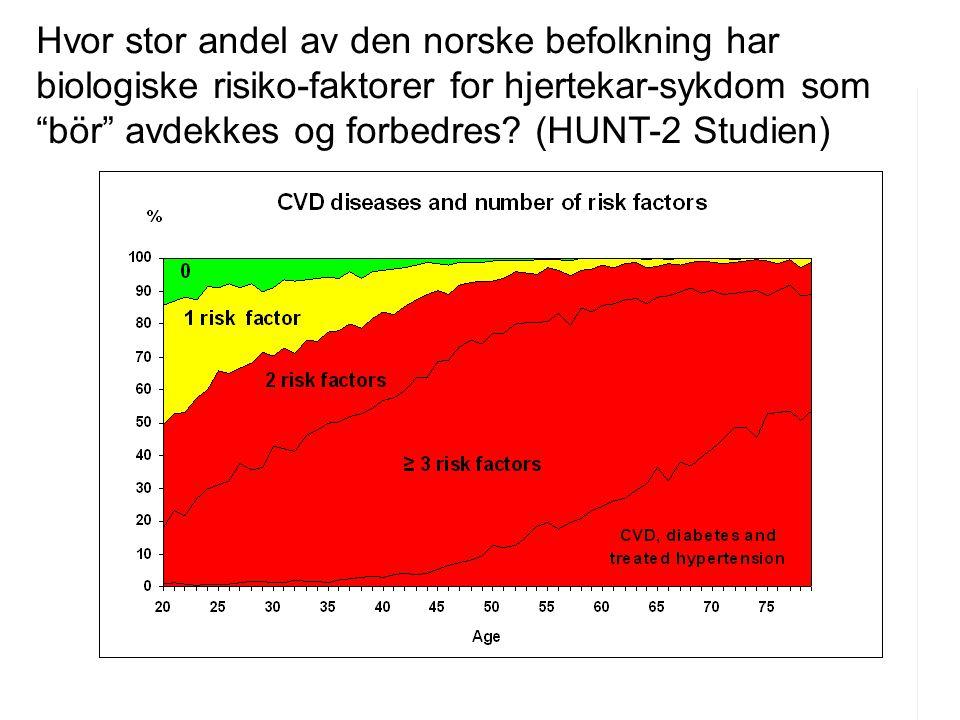 """Hvor stor andel av den norske befolkning har biologiske risiko-faktorer for hjertekar-sykdom som """"bör"""" avdekkes og forbedres? (HUNT-2 Studien)"""