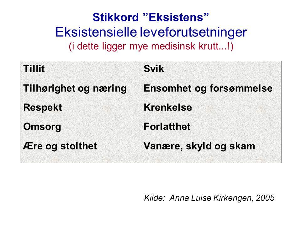 """Stikkord """"Eksistens"""" Eksistensielle leveforutsetninger (i dette ligger mye medisinsk krutt...!) Tillit Svik Tilhørighet og næring Ensomhet og forsømme"""