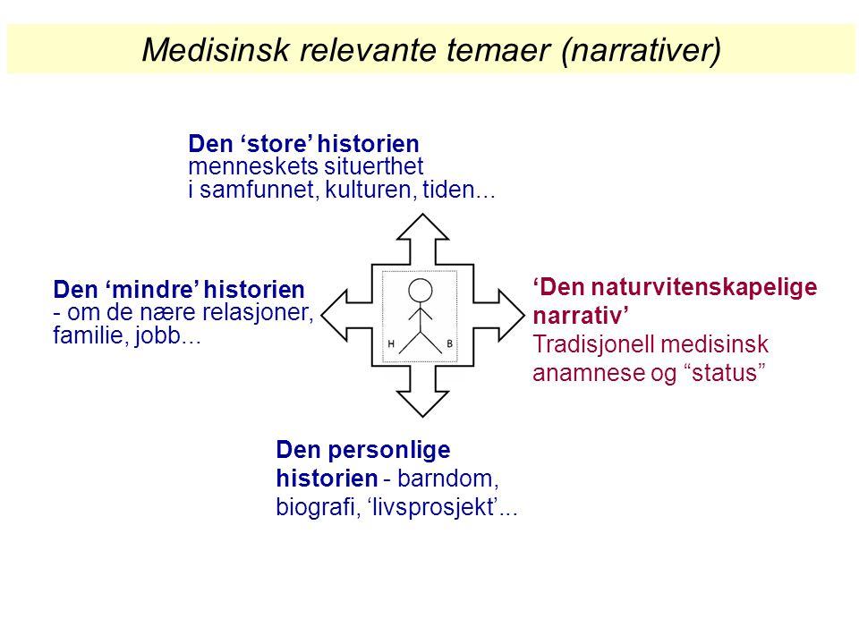 """Medisinsk relevante temaer (narrativer) 'Den naturvitenskapelige narrativ' Tradisjonell medisinsk anamnese og """"status"""" Den 'store' historien mennesket"""