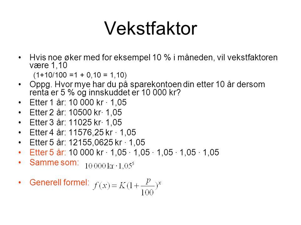 Vekstfaktor Hvis noe øker med for eksempel 10 % i måneden, vil vekstfaktoren være 1,10 (1+10/100 =1 + 0,10 = 1,10) Oppg.