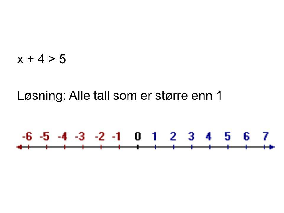 x + 4 > 5 Løsning: Alle tall som er større enn 1