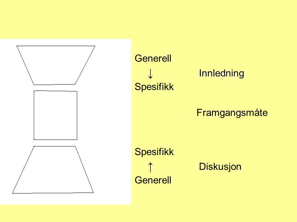 Generell ↓ Innledning Spesifikk Framgangsmåte Spesifikk ↑ Diskusjon Generell
