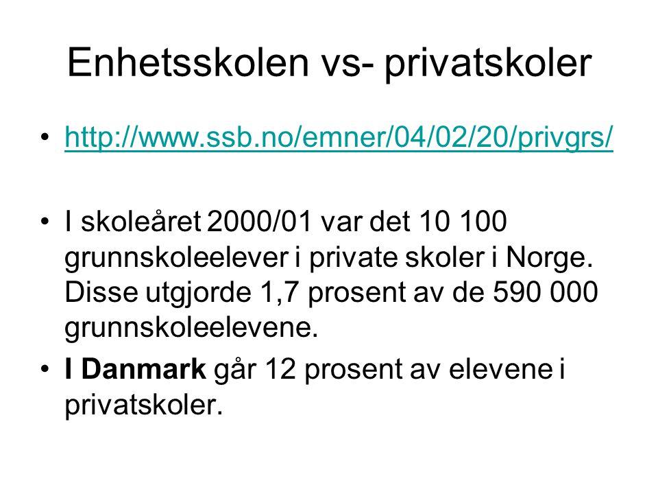 Enhetsskolen vs- privatskoler http://www.ssb.no/emner/04/02/20/privgrs/ I skoleåret 2000/01 var det 10 100 grunnskoleelever i private skoler i Norge.
