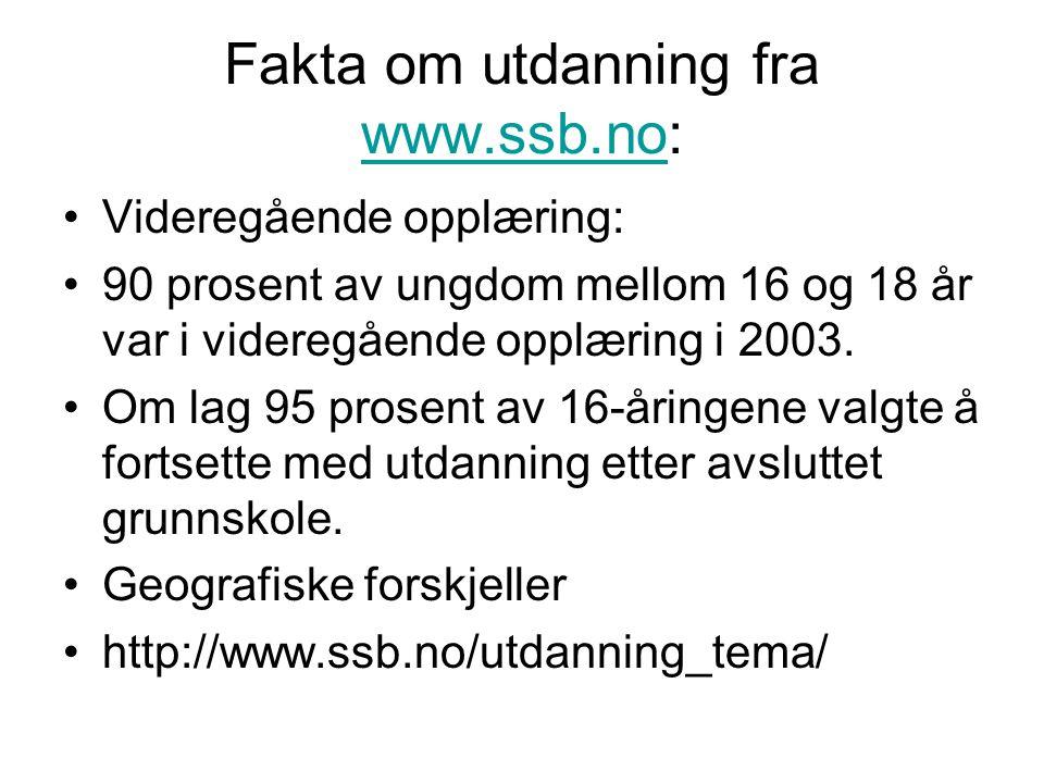 Fakta om utdanning fra www.ssb.no: www.ssb.no Videregående opplæring: 90 prosent av ungdom mellom 16 og 18 år var i videregående opplæring i 2003. Om