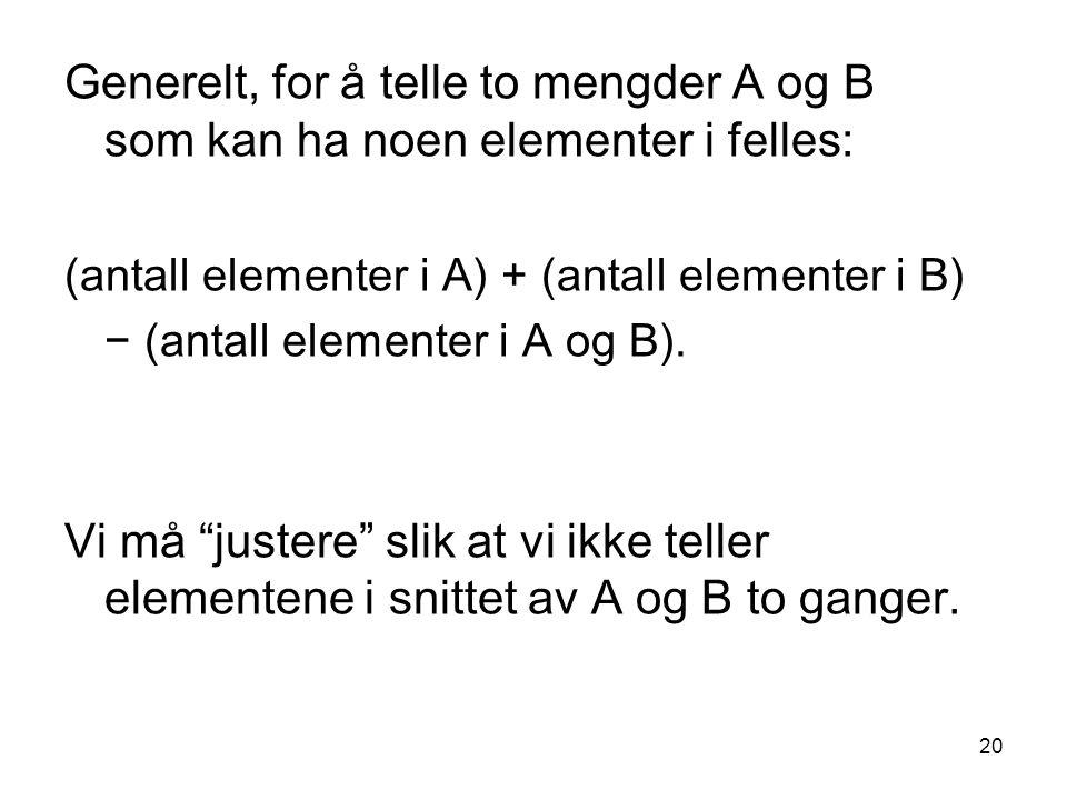 20 Generelt, for å telle to mengder A og B som kan ha noen elementer i felles: (antall elementer i A) + (antall elementer i B) − (antall elementer i A og B).