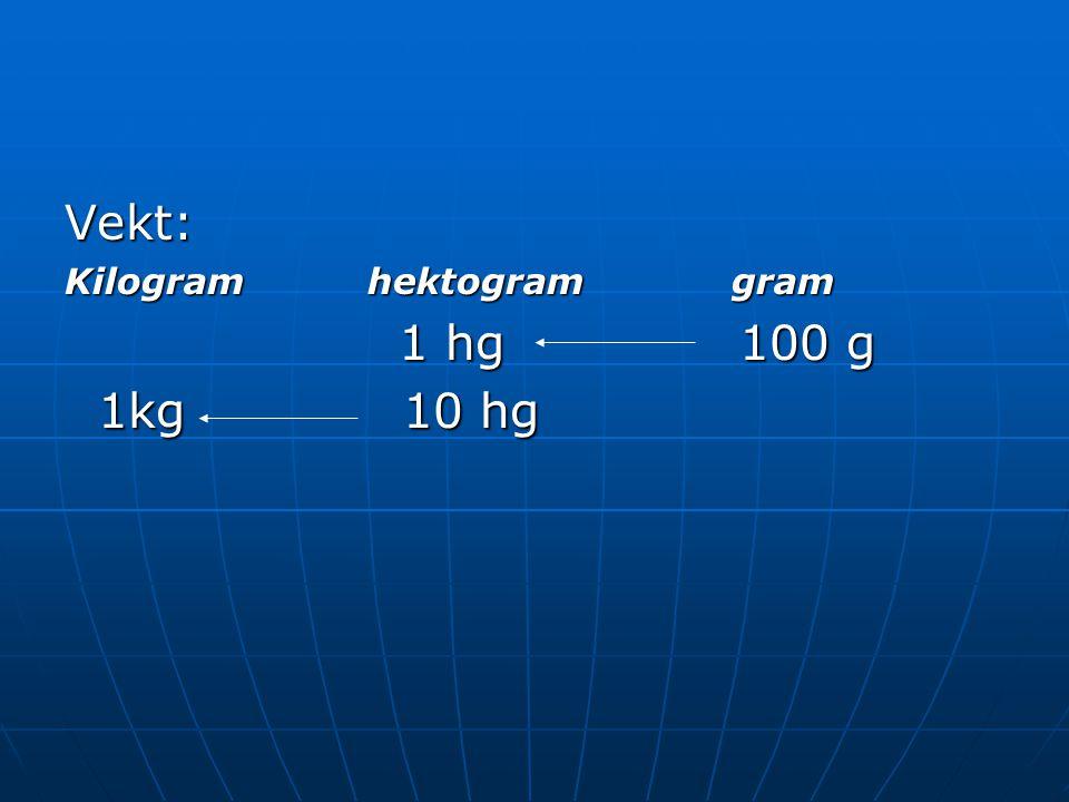 Vekt: Kilogram hektogram gram 1 hg 100 g 1 hg 100 g 1kg 10 hg 1kg 10 hg
