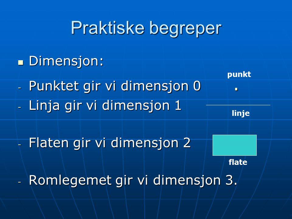 Praktiske begreper Dimensjon: Dimensjon: - Punktet gir vi dimensjon 0. - Linja gir vi dimensjon 1 - Flaten gir vi dimensjon 2 - Romlegemet gir vi dime