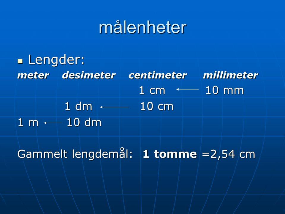 målenheter Lengder: Lengder: meter desimeter centimeter millimeter 1 cm 10 mm 1 cm 10 mm 1 dm 10 cm 1 dm 10 cm 1 m 10 dm Gammelt lengdemål: 1 tomme =2