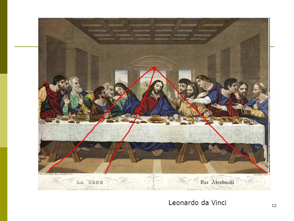 12 Leonardo da Vinci