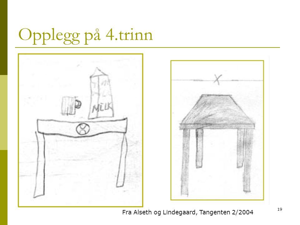 19 Opplegg på 4.trinn Fra Alseth og Lindegaard, Tangenten 2/2004