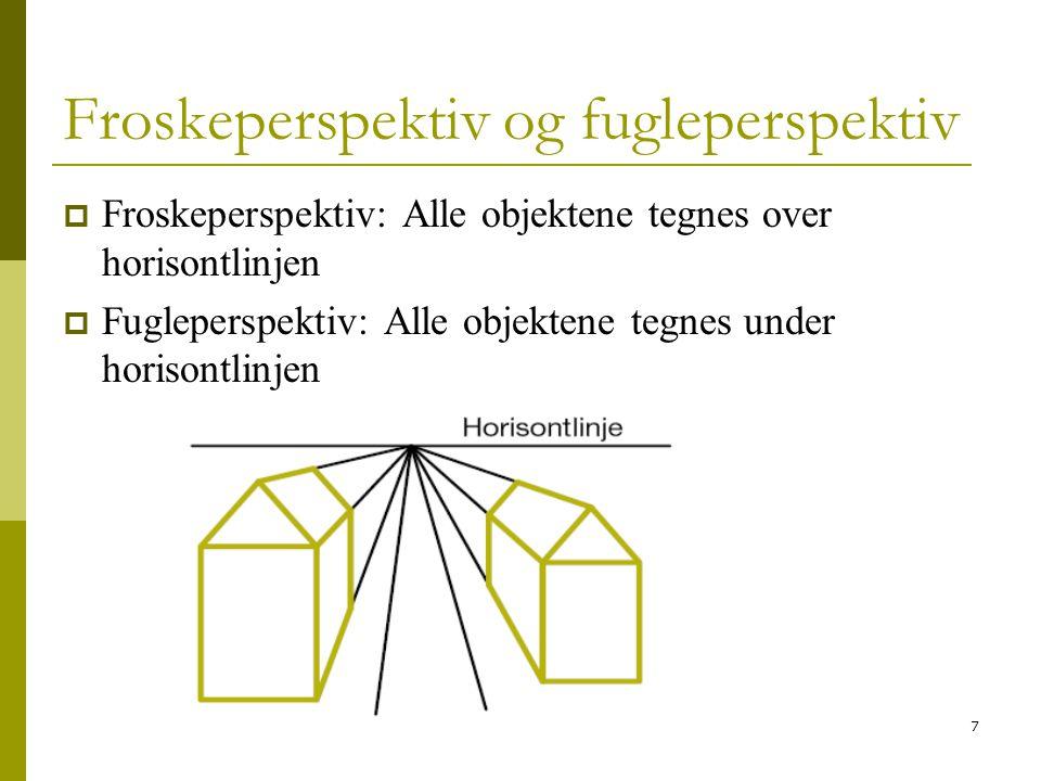 18 Regler for perspektivtegning 5.