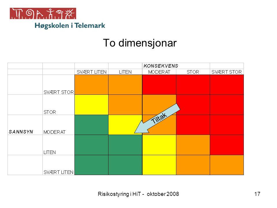 Risikostyring i HiT - oktober 200817 To dimensjonar Tiltak