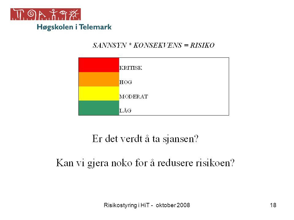Risikostyring i HiT - oktober 200818