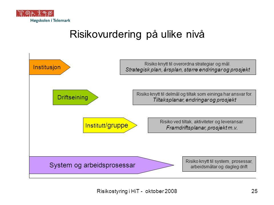 Risikostyring i HiT - oktober 200825 Risikovurdering på ulike nivå Institusjon Driftseining Institutt /gruppe System og arbeidsprosessar Risiko knytt