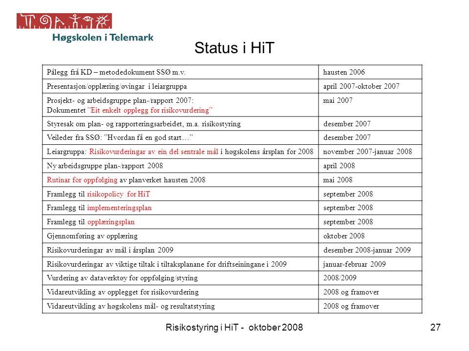 Risikostyring i HiT - oktober 200827 Status i HiT Pålegg frå KD – metodedokument SSØ m.v.hausten 2006 Presentasjon/opplæring/øvingar i leiargruppaapri