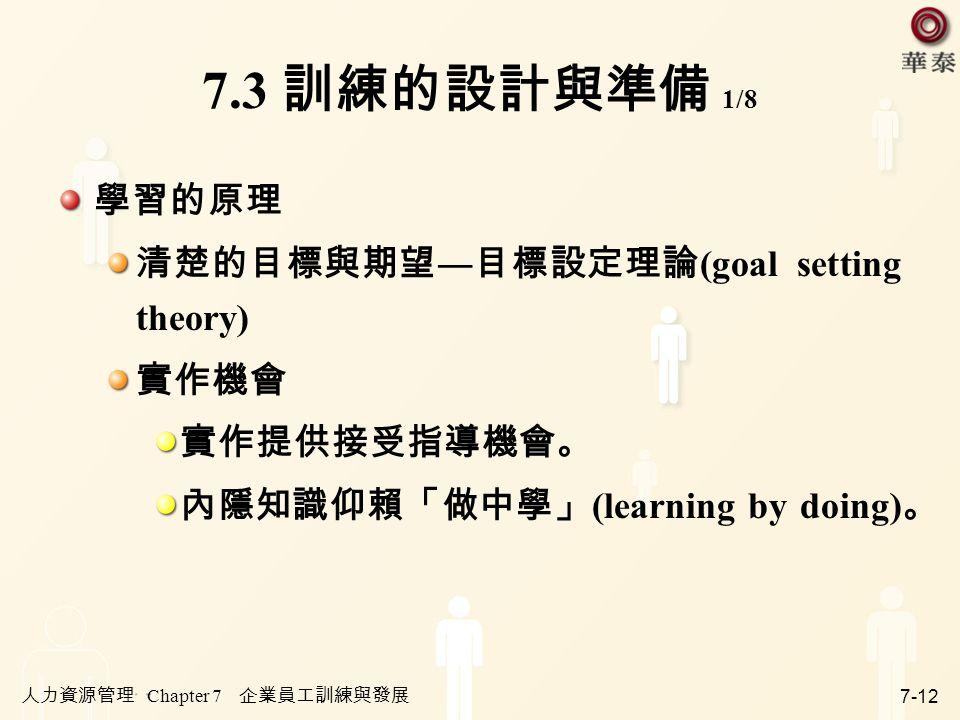 人力資源管理 Chapter 7 企業員工訓練與發展 7-12 7.3 訓練的設計與準備 1/8 學習的原理 清楚的目標與期望 ― 目標設定理論 (goal setting theory) 實作機會 實作提供接受指導機會。 內隱知識仰賴「做中學」 (learning by doing) 。