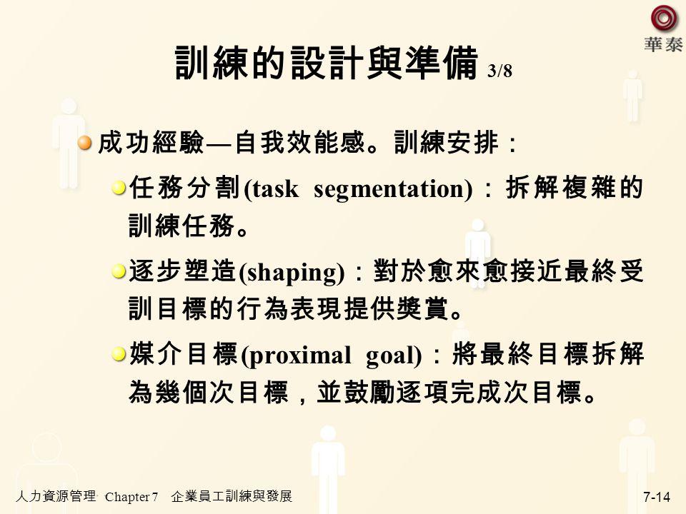 人力資源管理 Chapter 7 企業員工訓練與發展 7-14 訓練的設計與準備 3/8 成功經驗 ― 自我效能感。訓練安排: 任務分割 (task segmentation) :拆解複雜的 訓練任務。 逐步塑造 (shaping) :對於愈來愈接近最終受 訓目標的行為表現提供獎賞。 媒介目標 (p