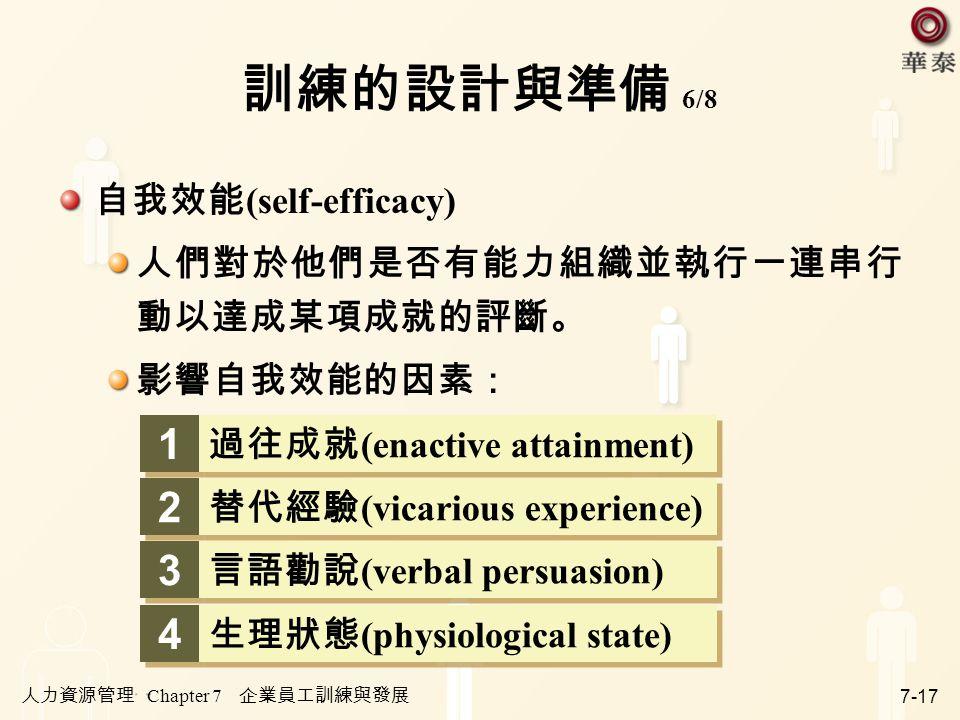 人力資源管理 Chapter 7 企業員工訓練與發展 7-17 訓練的設計與準備 6/8 自我效能 (self-efficacy) 人們對於他們是否有能力組織並執行一連串行 動以達成某項成就的評斷。 影響自我效能的因素: 1 1 過往成就 (enactive attainment) 2 2 替代經驗