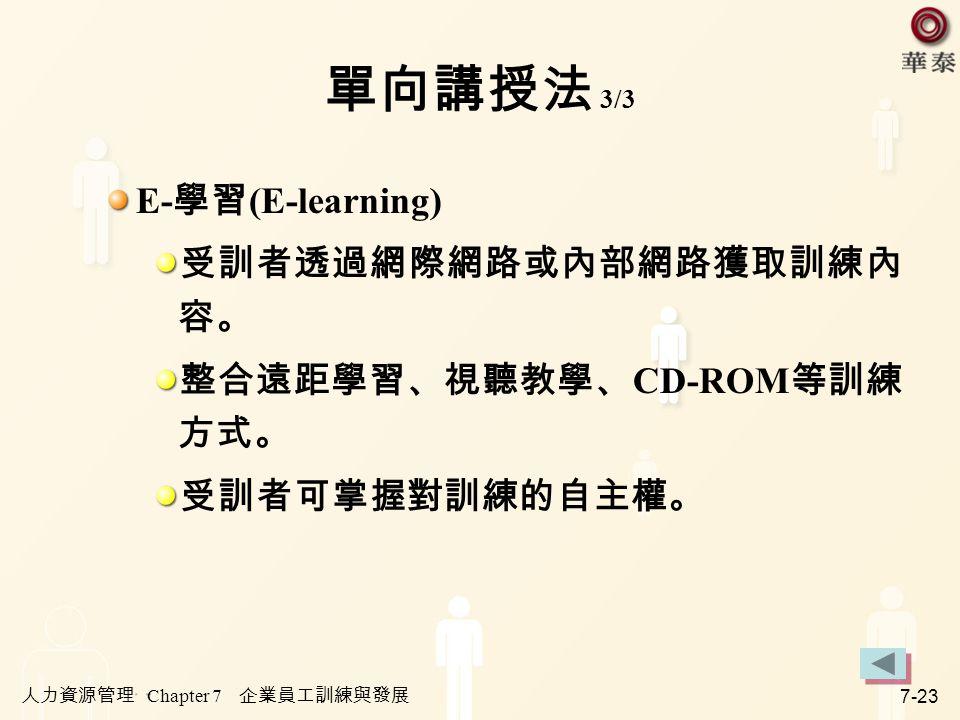 人力資源管理 Chapter 7 企業員工訓練與發展 7-23 單向講授法 3/3 E- 學習 (E-learning) 受訓者透過網際網路或內部網路獲取訓練內 容。 整合遠距學習、視聽教學、 CD-ROM 等訓練 方式。 受訓者可掌握對訓練的自主權。