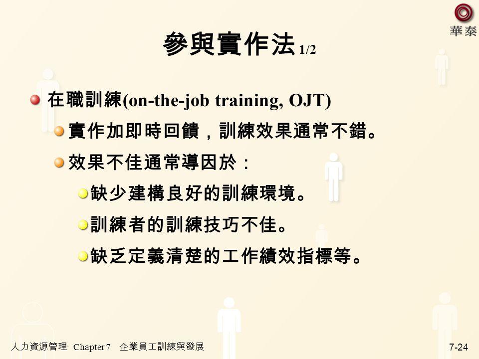 人力資源管理 Chapter 7 企業員工訓練與發展 7-24 參與實作法 1/2 在職訓練 (on-the-job training, OJT) 實作加即時回饋,訓練效果通常不錯。 效果不佳通常導因於: 缺少建構良好的訓練環境。 訓練者的訓練技巧不佳。 缺乏定義清楚的工作績效指標等。