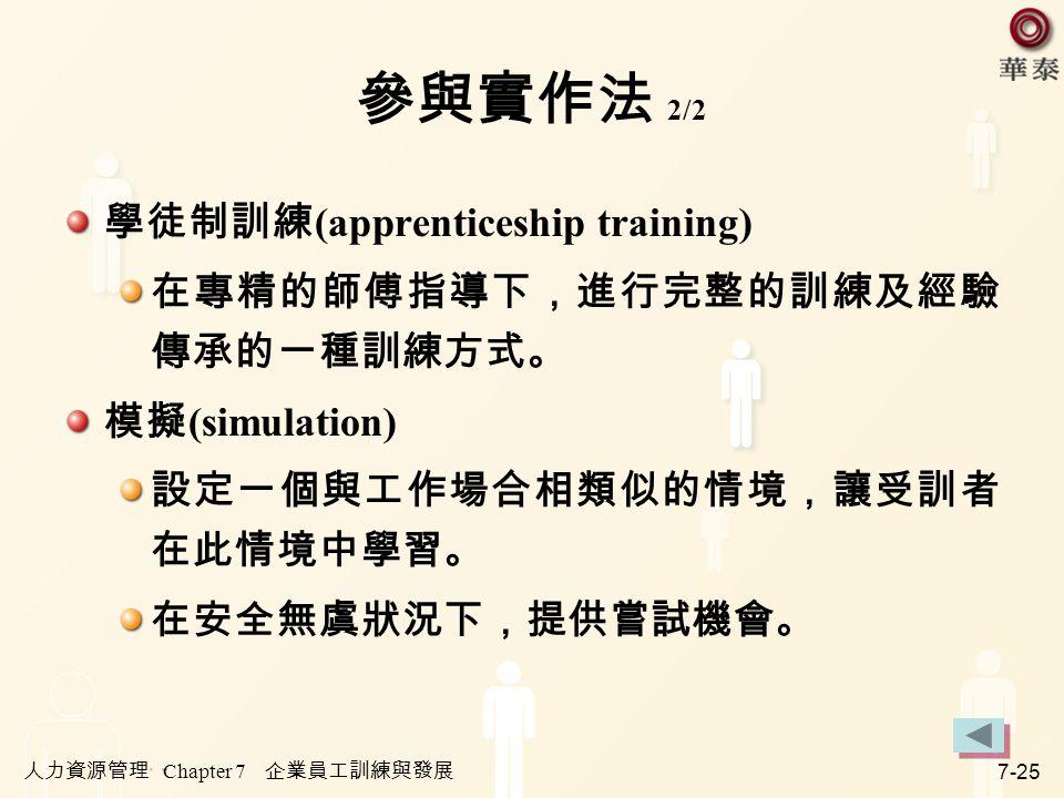 人力資源管理 Chapter 7 企業員工訓練與發展 7-25 參與實作法 2/2 學徒制訓練 (apprenticeship training) 在專精的師傅指導下,進行完整的訓練及經驗 傳承的一種訓練方式。 模擬 (simulation) 設定一個與工作場合相類似的情境,讓受訓者 在此情境中學習