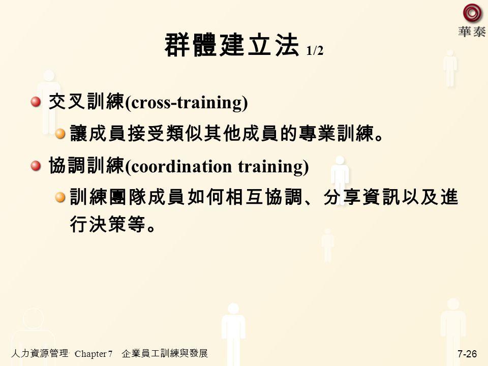 人力資源管理 Chapter 7 企業員工訓練與發展 7-26 群體建立法 1/2 交叉訓練 (cross-training) 讓成員接受類似其他成員的專業訓練。 協調訓練 (coordination training) 訓練團隊成員如何相互協調、分享資訊以及進 行決策等。