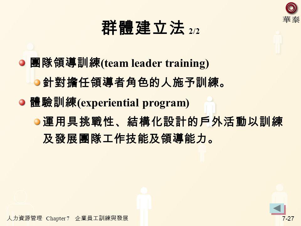 人力資源管理 Chapter 7 企業員工訓練與發展 7-27 群體建立法 2/2 團隊領導訓練 (team leader training) 針對擔任領導者角色的人施予訓練。 體驗訓練 (experiential program) 運用具挑戰性、結構化設計的戶外活動以訓練 及發展團隊工作技能及領導