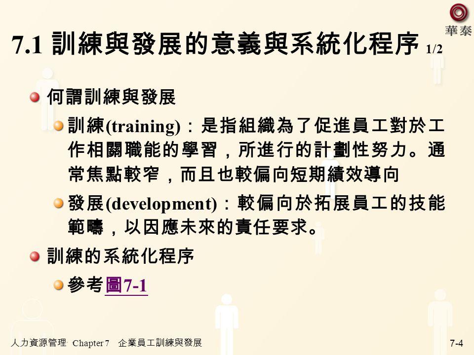 人力資源管理 Chapter 7 企業員工訓練與發展 7-4 7.1 訓練與發展的意義與系統化程序 1/2 何謂訓練與發展 訓練 (training) :是指組織為了促進員工對於工 作相關職能的學習,所進行的計劃性努力。通 常焦點較窄,而且也較偏向短期績效導向 發展 (development) :較