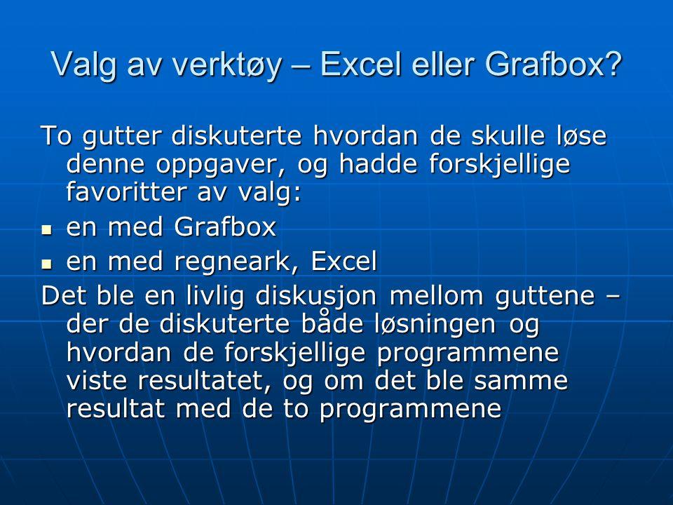 Valg av verktøy – Excel eller Grafbox? To gutter diskuterte hvordan de skulle løse denne oppgaver, og hadde forskjellige favoritter av valg: en med Gr