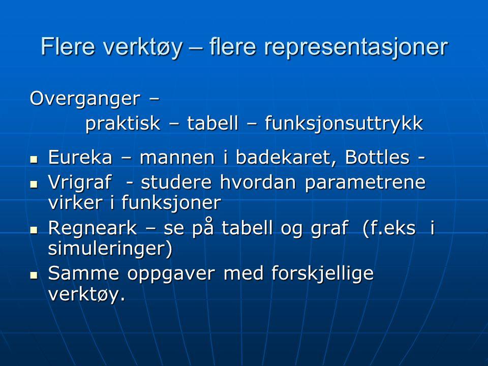 Flere verktøy – flere representasjoner Overganger – praktisk – tabell – funksjonsuttrykk praktisk – tabell – funksjonsuttrykk Eureka – mannen i badeka