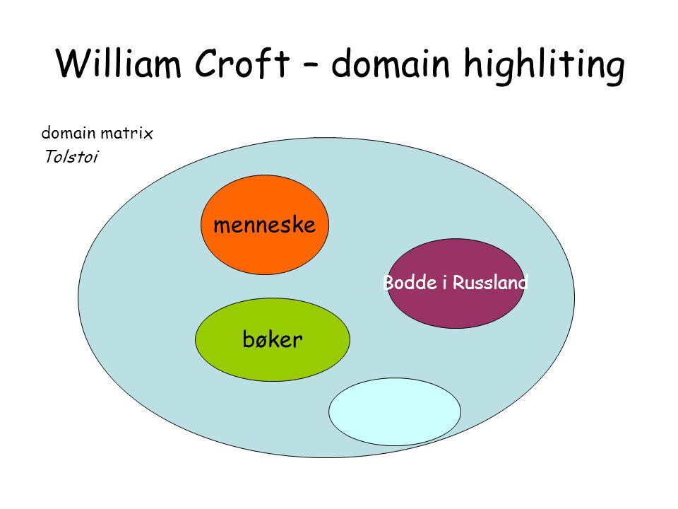 William Croft – domain highliting domain matrix Tolstoi menneske bøker Bodde i Russland